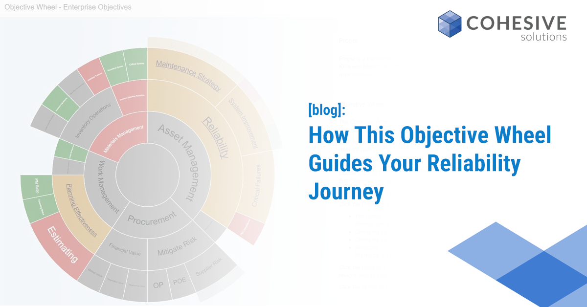 how this objective wheel guides your reliability journey