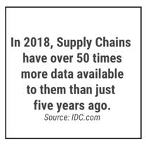 SupplyChainSnippet