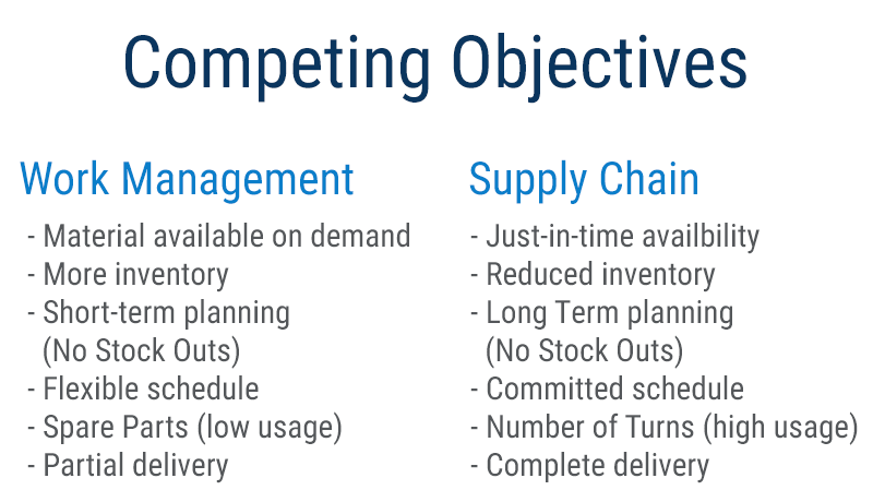 competing objectives-1